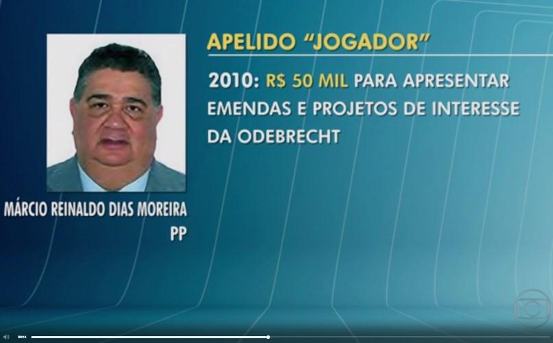 [VÍDEO] MGTV 2ª edição da TV Globo Minas repercute citação do ex-prefeito de Sete Lagoas Márcio Reinaldo na lista da Odebrecht