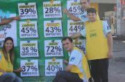 30 de maio: Sete Lagoas participa do Dia da Liberdade de Impostos