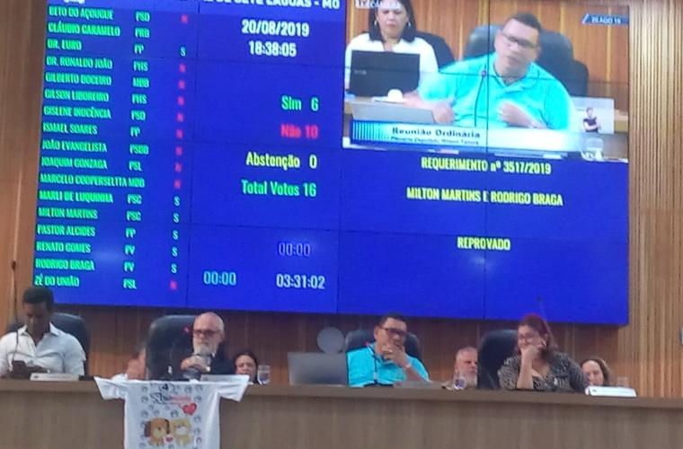 Por 10 votos a 6, Câmara não terá sessão aberta ao público para discutir reforma