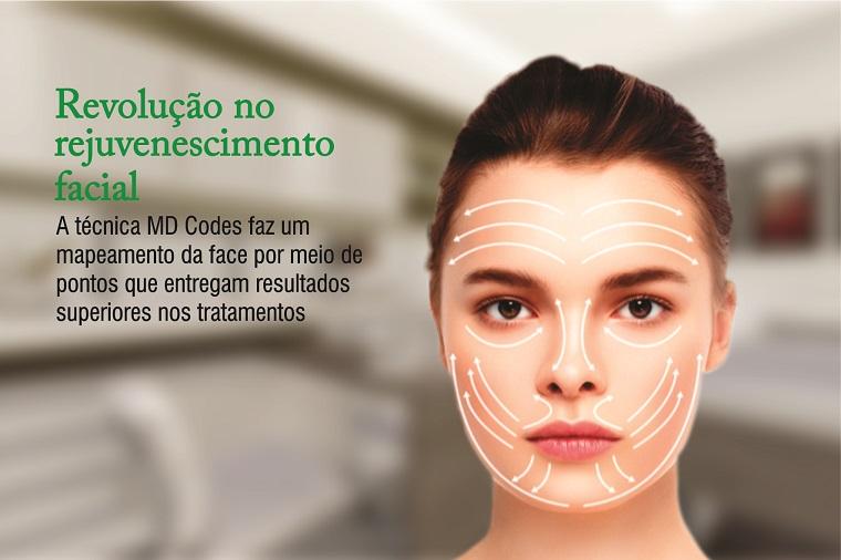 Coluna Dr. Bernardo: MD Codes: uma das melhores formas de realizar a harmonização facial